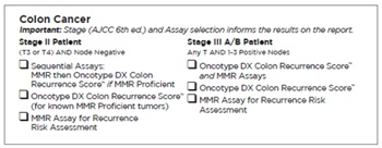 Oncotype DX Colon