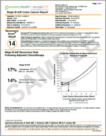 Colon Stage III Sample Report