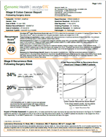 Colon Stage II Sample Report